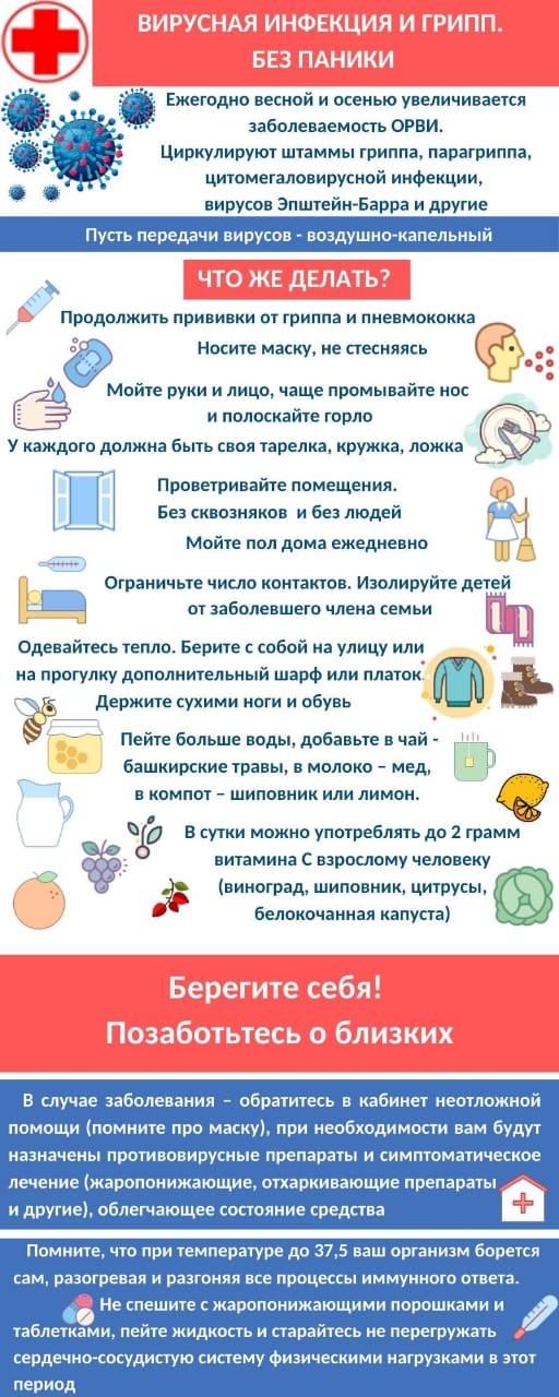 ВИРУСНАЯ ИНФЕКЦИЯ И ГРИПП. БЕЗ ПАНИКИ